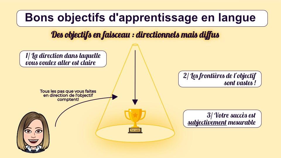 Les 3 caractéristiques d'un bon objectif d'apprentissage en langue