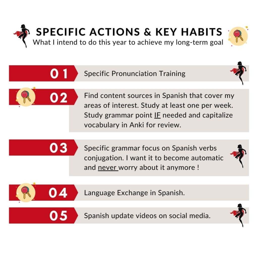 Mes objectifs 2021 en espagnol : actions spécifiques et habitudes clés