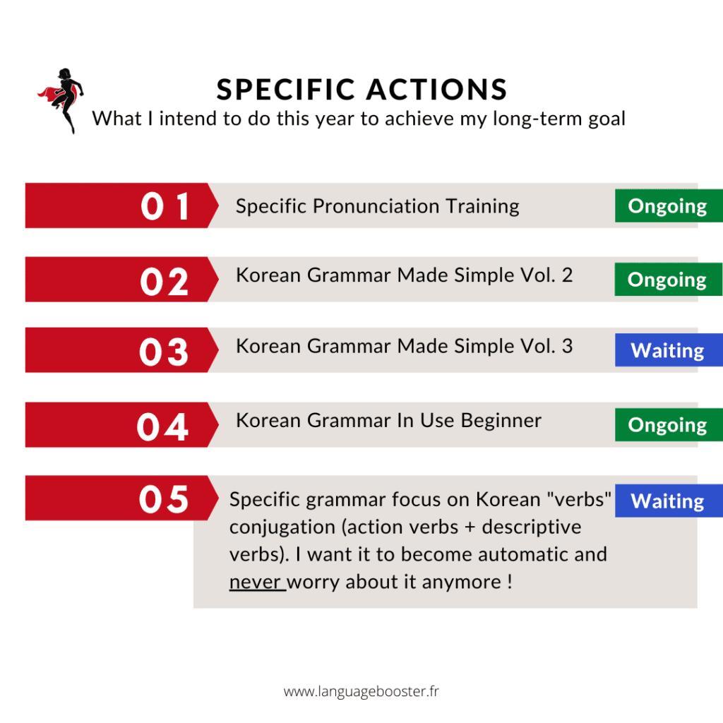 Mes objectifs en Coréen : bilan des chantiers et actions spécifiques à la fin du premier trimestre 2021