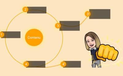 Etudier un contenu en 4 (+2) étapes