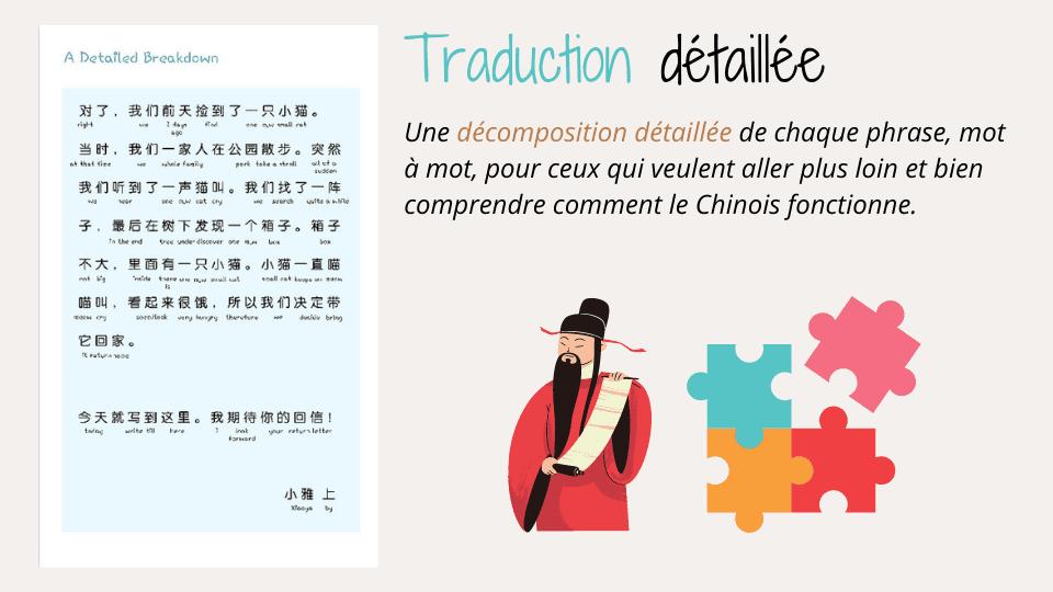 Letters to Anna : chaque lettre est accompagnée d'une traduction et d'une décomposition mot à mot de chaque phrase, pour bien comprendre comment le chinois fonctionne